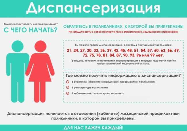 Диспансеризация 2019: что входит в обследование, какие года рождения попадают - советы и рекомендации о здоровье на AllMedNews.ru